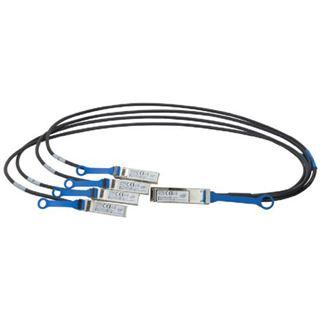 Intel® Netzwerkkarten und LAN Adapter